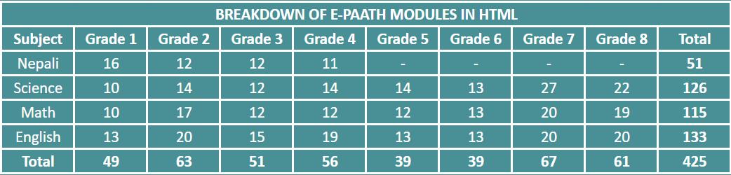 E-Paath – OLE Nepal